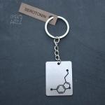 Ключодържател Serotonin